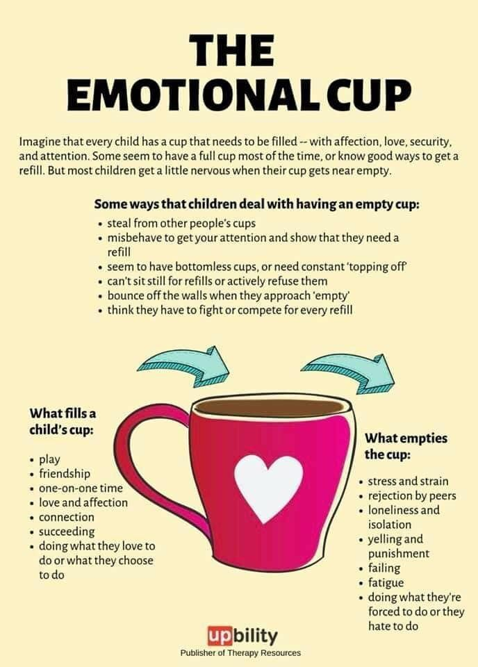 Life knows you cannot pour from an empty cup.  How do you pour into your Emotional Cup!! Mindfulness for kids.  #emotionalcup #emotionalintelligence #emotionalhealth #moorewellnessllc