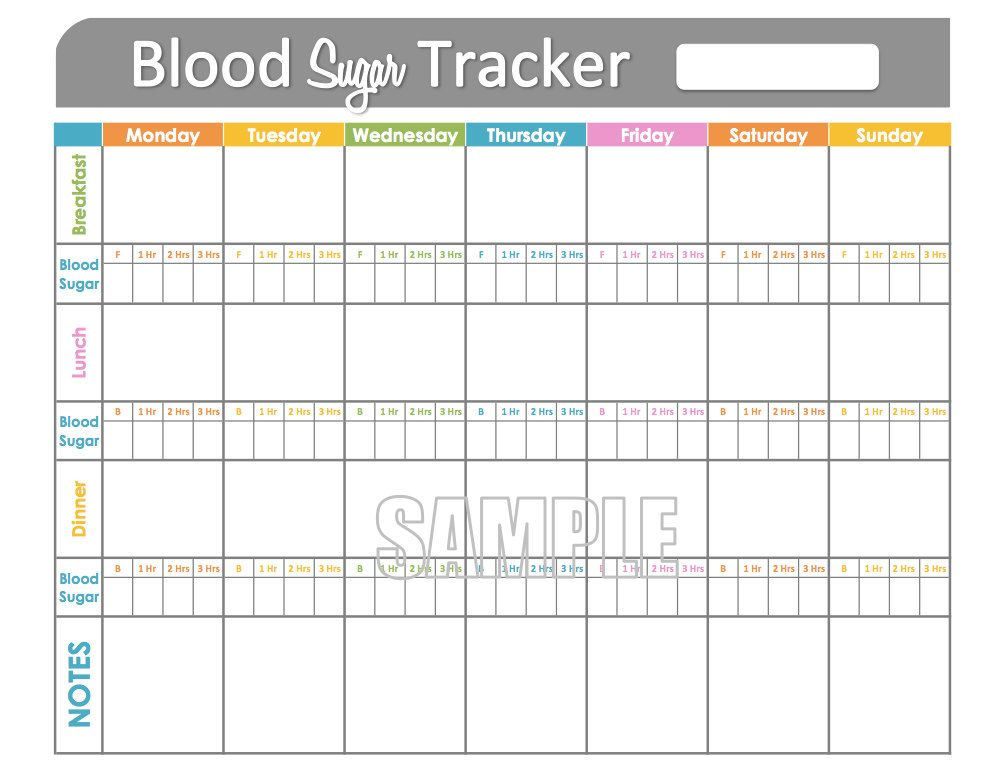 blood sugar tracker printable for health by