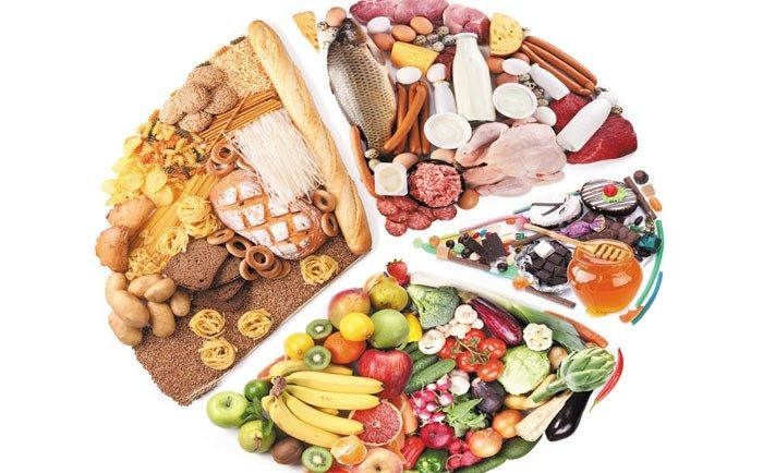 Portion Control: Are you eating too much?
