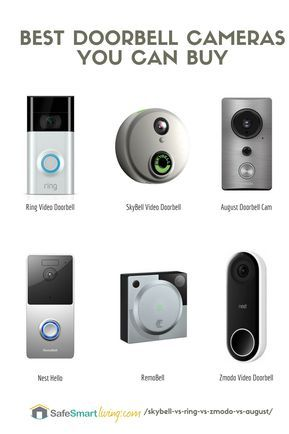 Smart doorbells that make screening visitors oh-so easy. Review and compare our picks for…