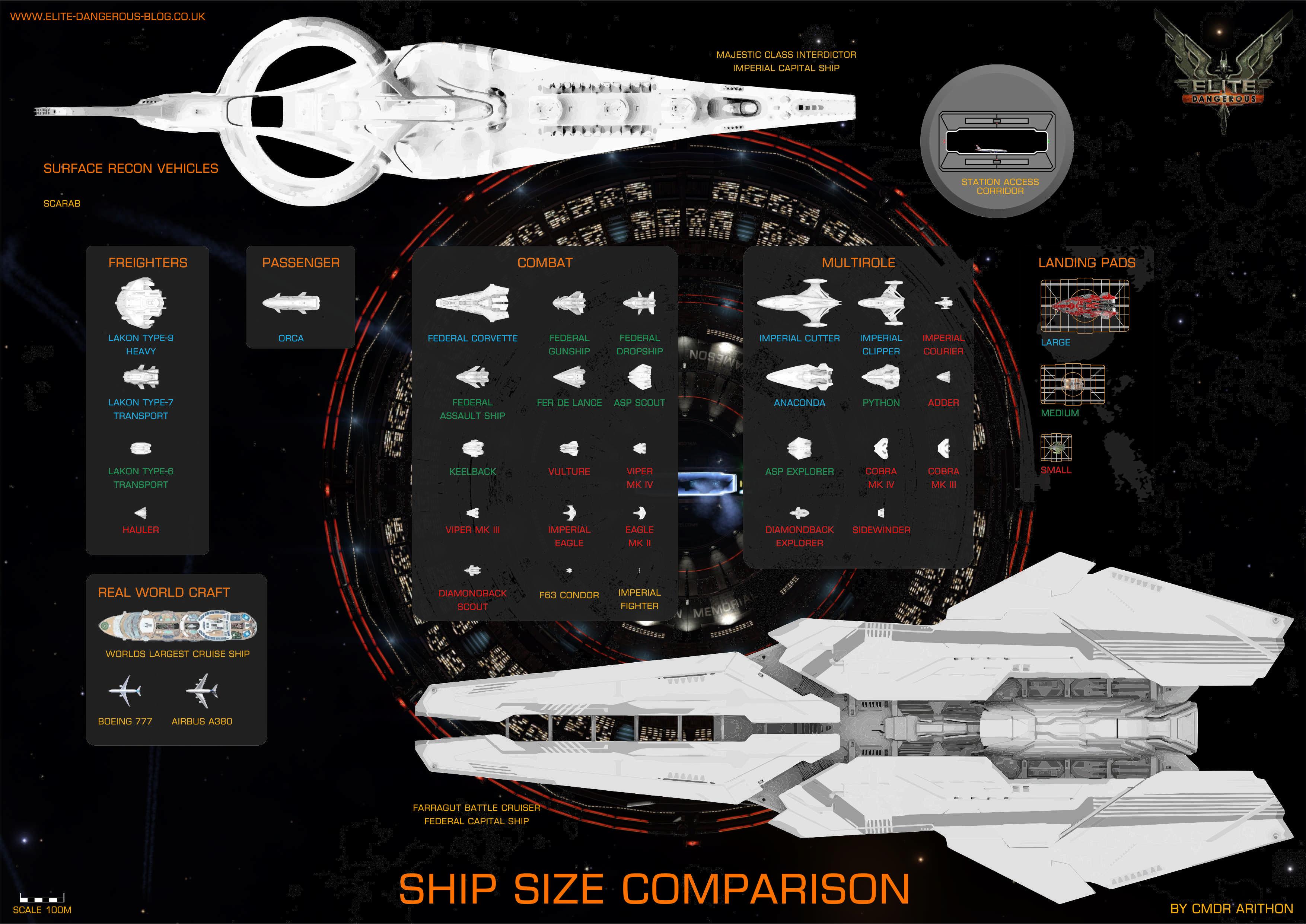 Elite Dangerous Ships Size Comparison Chart V2 Starships