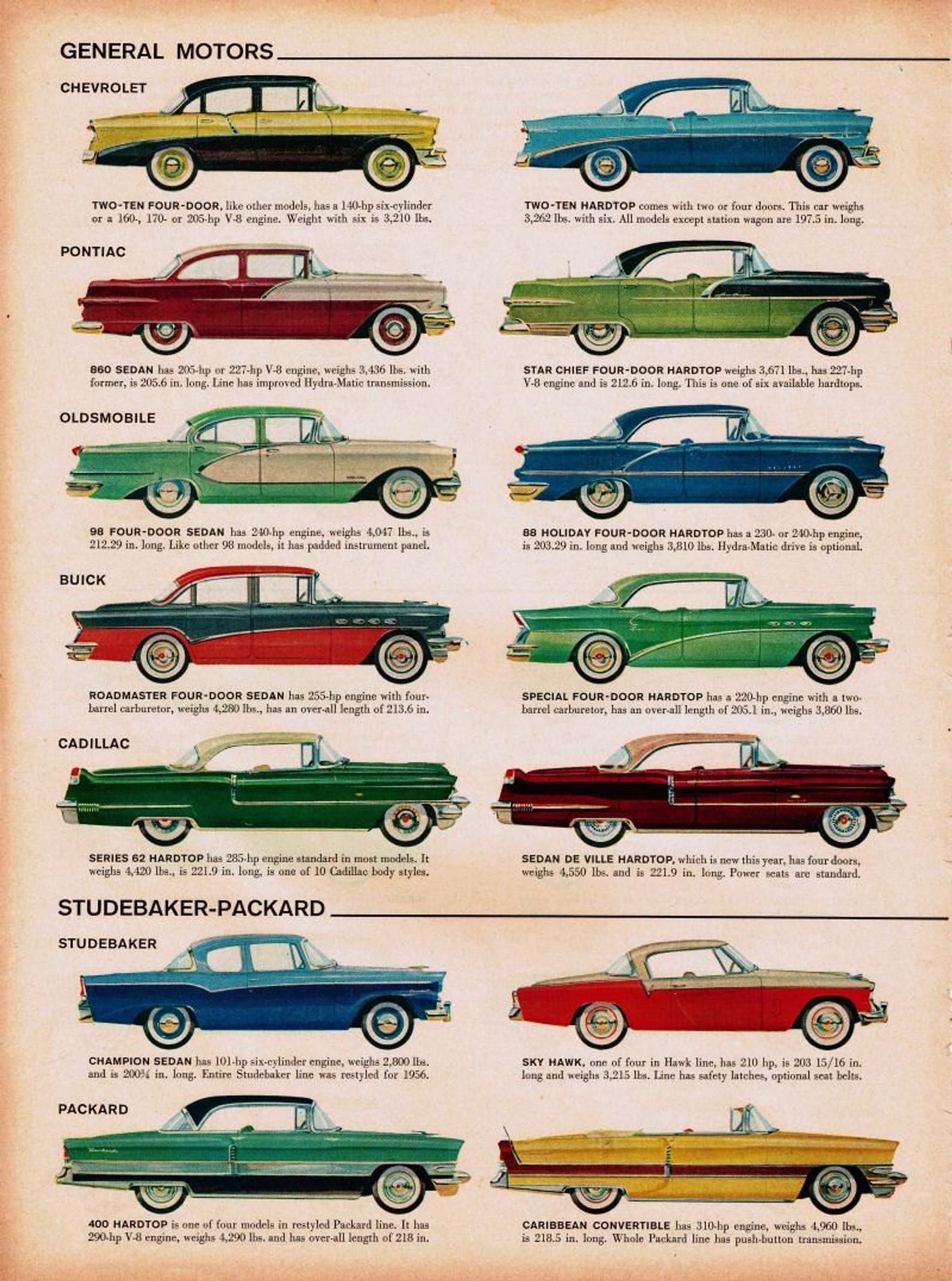 vintage retro mid century 1950s classic american cars illustration sedan convertible digital download