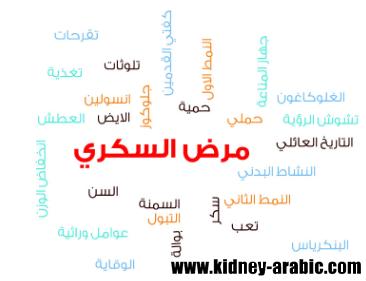 علاج الأمراض الكلية كيف يعالج إعتلال الكلية السكري Diabetic Nephropathy Nephropathy Diabetes