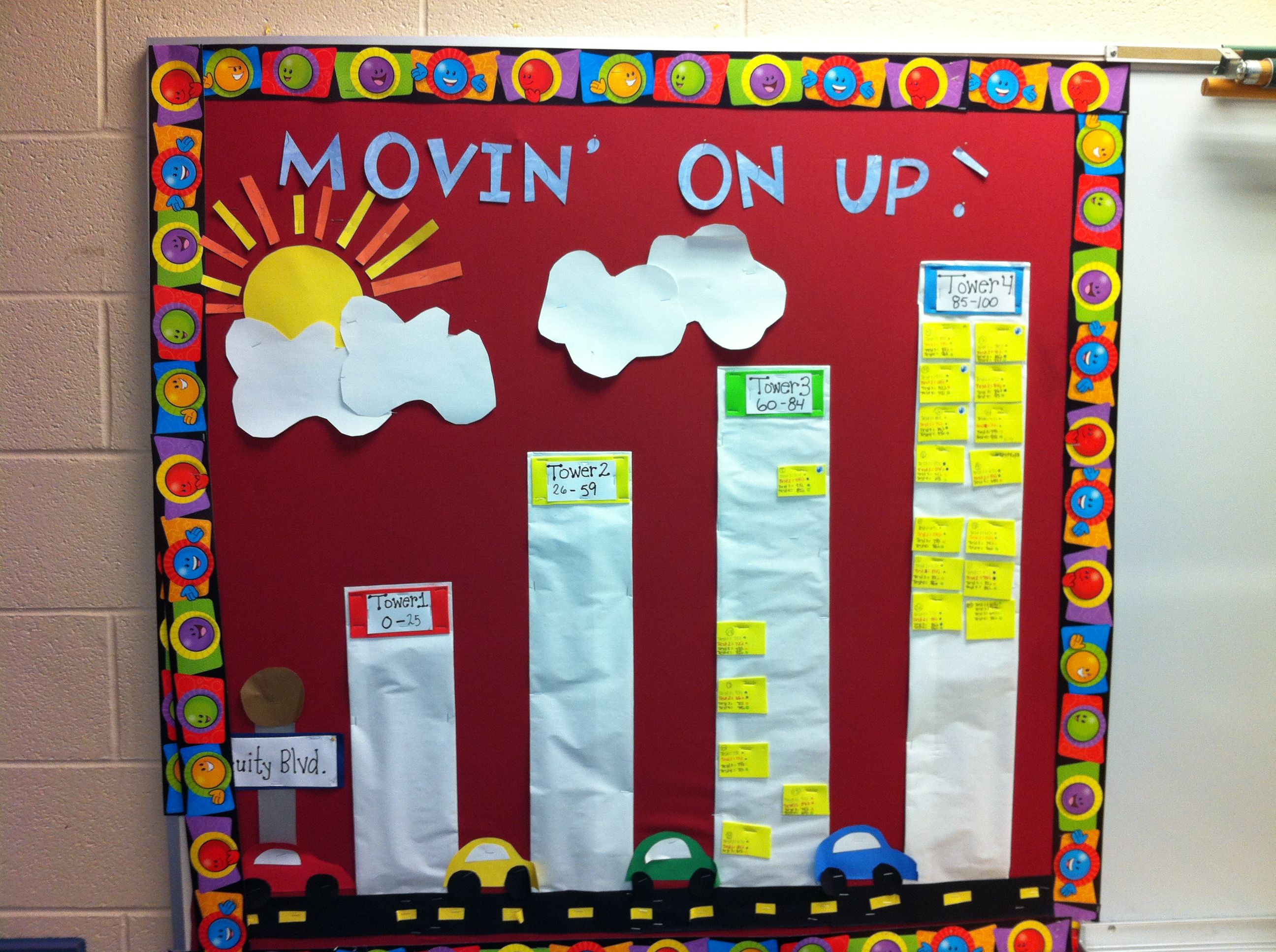 Classroom Improvement Ideas ~ Data wall i created and used the last couple of years to