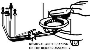 How to clean water heater burner: http://waterheatertimer