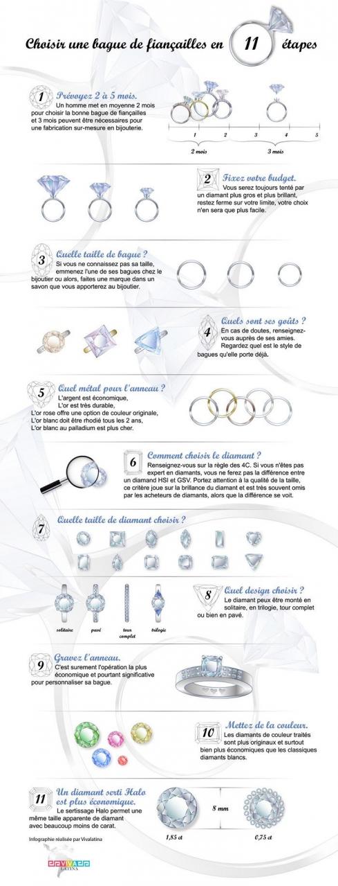 Comment choisir une bague de fiançailles pour femme (Infographie)  Bijouterie Vivalatina #weddingrings #wedding #rings #diamond #wedding #rings