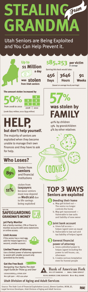 120912_Stealing from Grandma_infographic_pinterest_v03 - updated