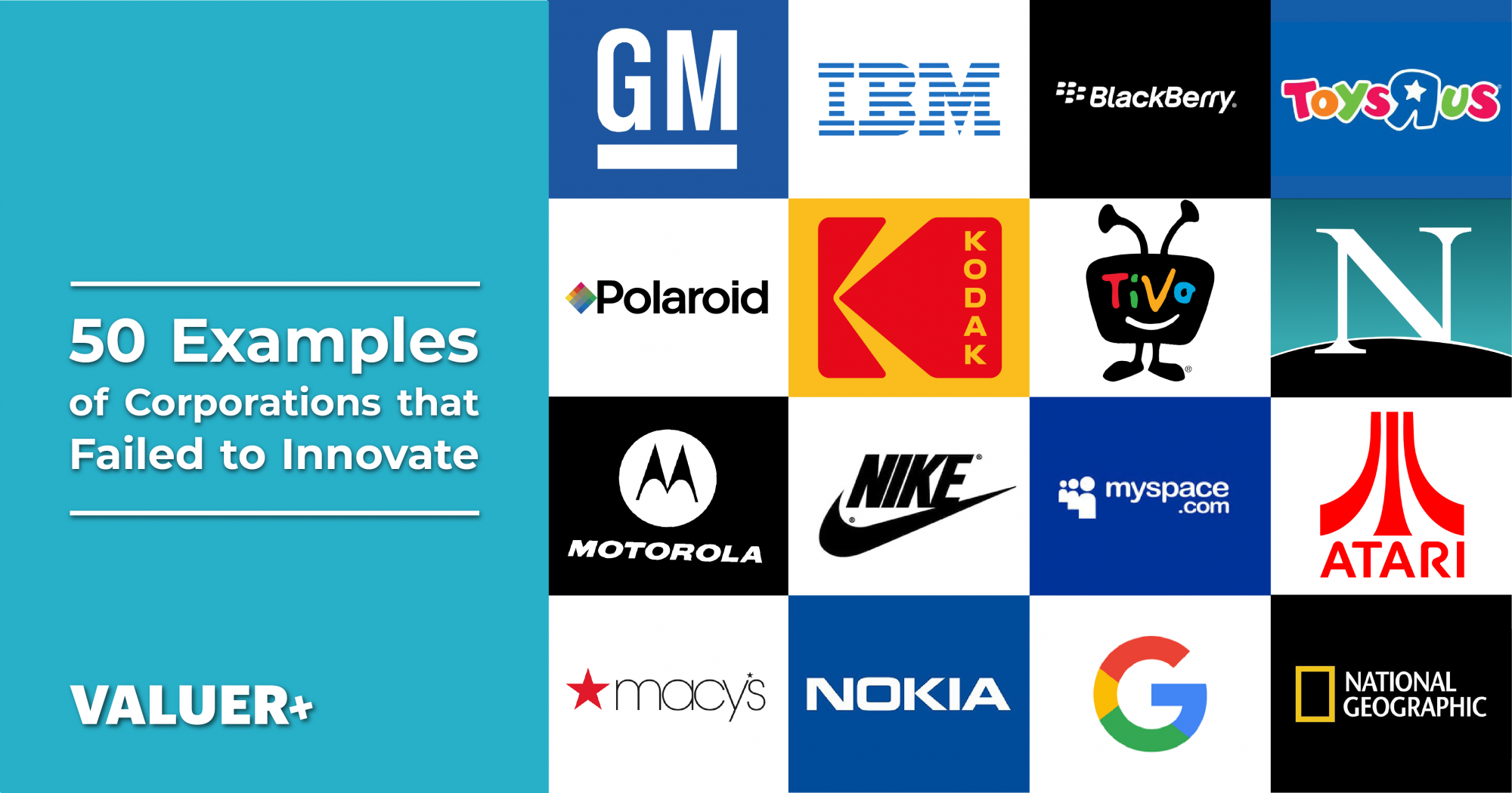 50 Examples Of Corporations That Failed To Innovate Disruption