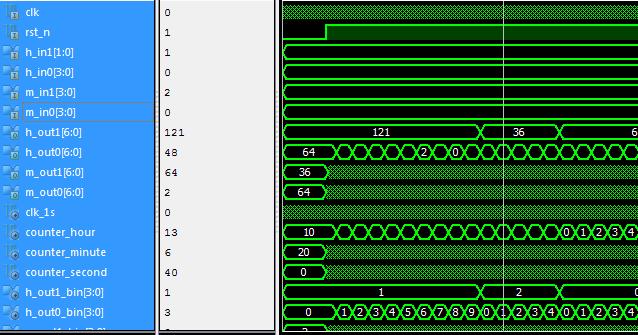 VHDL code for digital clock,, VHDL digital clock on FPGA