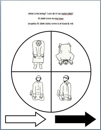 A Muslim Child is Born: Positions of the Salat Activity ...