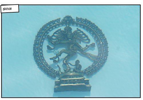 Shiva Yoga Indien