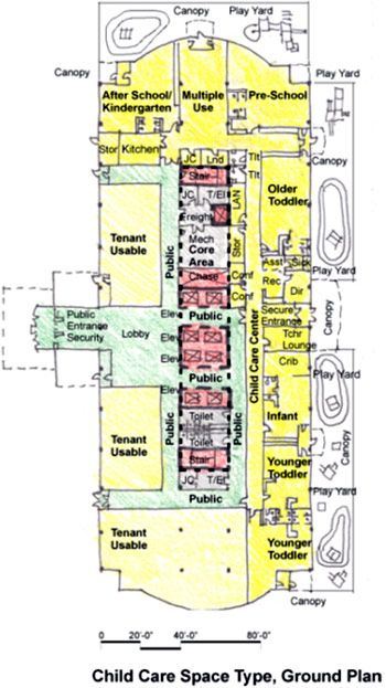 Square Footage And Examples Of Day Care Layouts Child Care Space