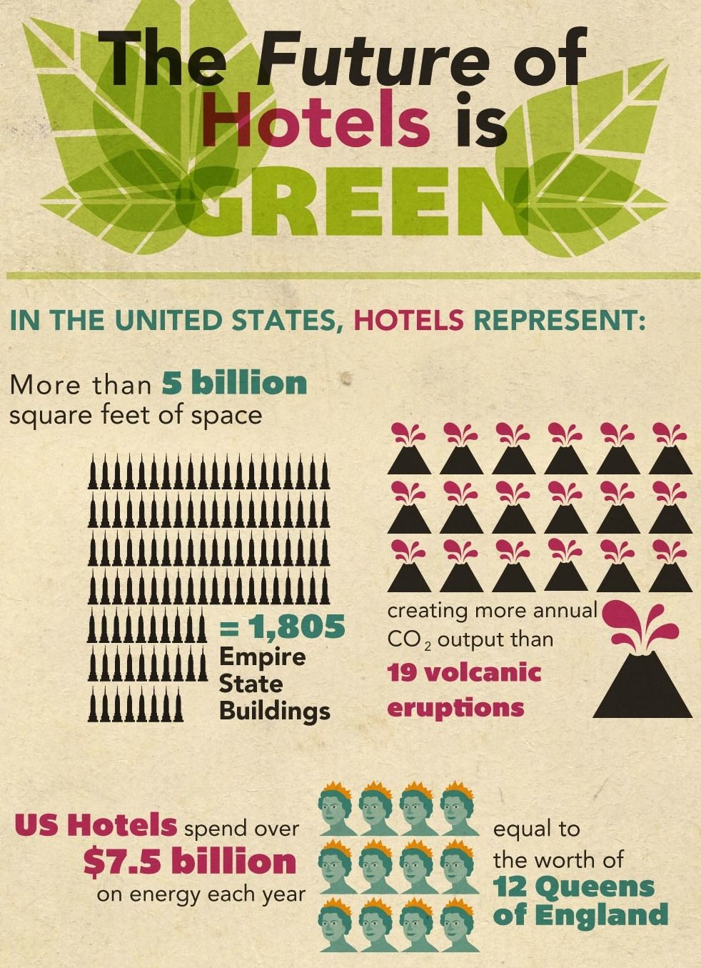 sustainable lodging definition