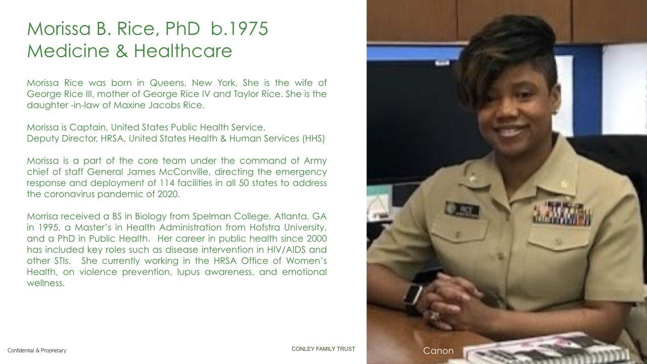 Morissa Rice PhD in 2020 Medical science, Phd, Health