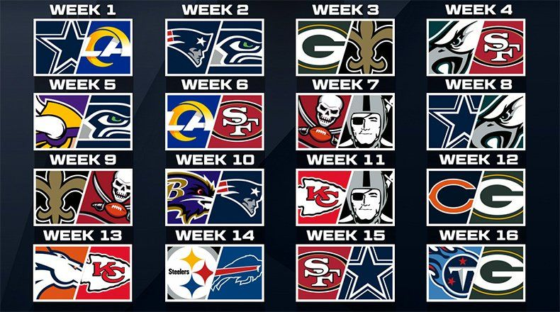 Nbcs 2020 Sunday Night Football Slate Of 17 Nfl Games Is Set To Feature Appearances By 18 Different Teams Week 1 In 2020 Nfl Sunday Sunday Night Football Sunday Night