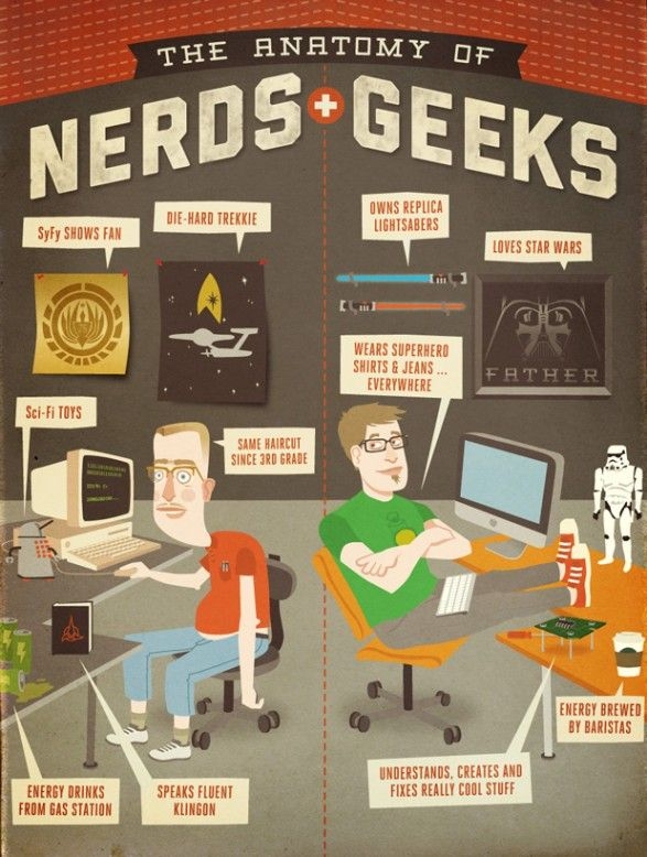 Difference between nerds & geeks.  I'm neither but can appreciate some.