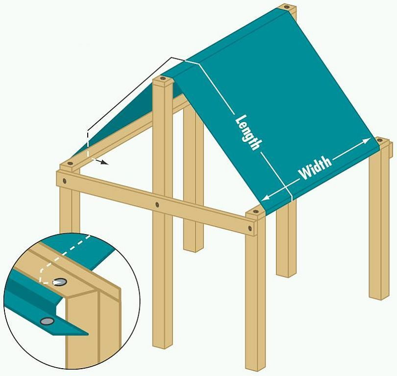 Mighty Tarps Replacement For The Rainbow Playset Canopy For The