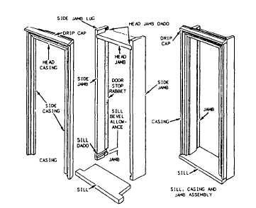 Exterior Door Frame R On Awesome Exterior Door Frame 26