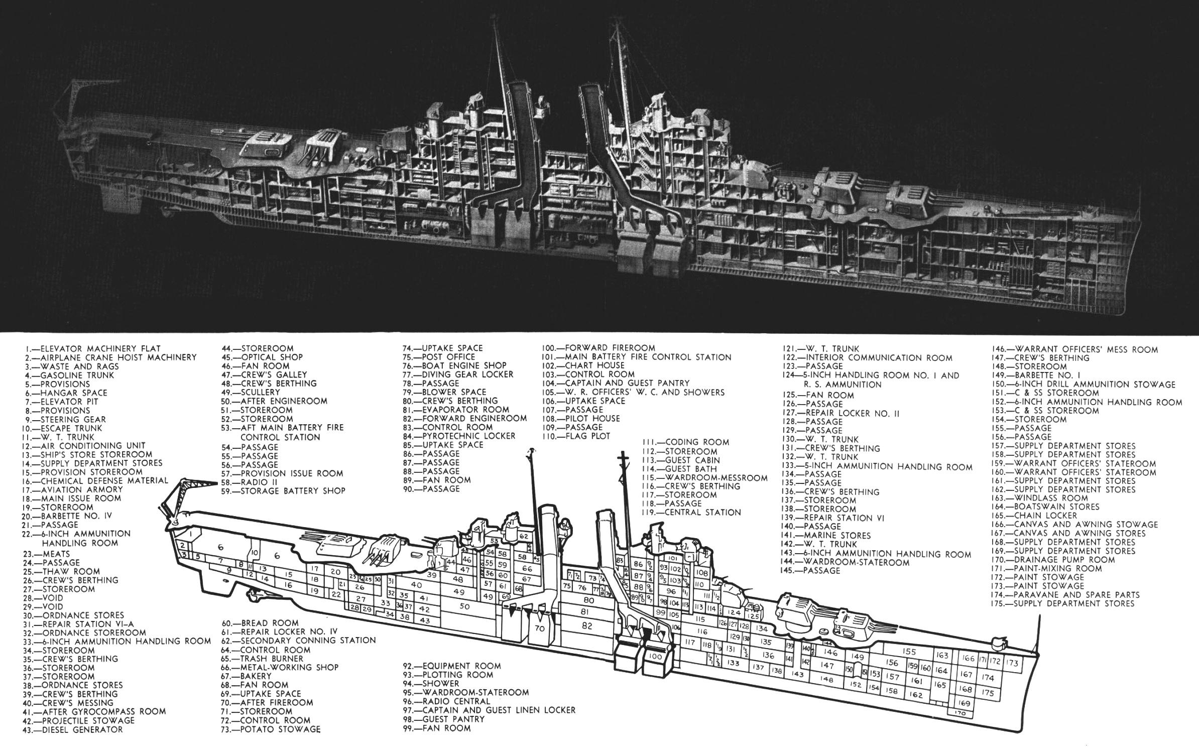 Battleship cutaways recherche google cutaways for Drawing deck plans