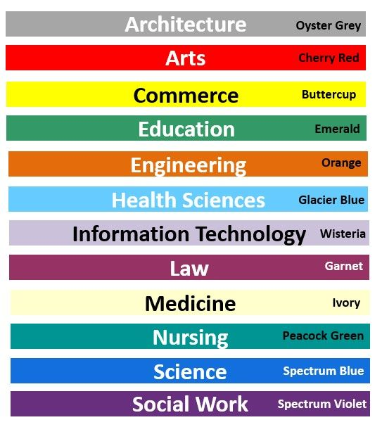 What To Wear And Regalia Color Meanings Health Science Social Work