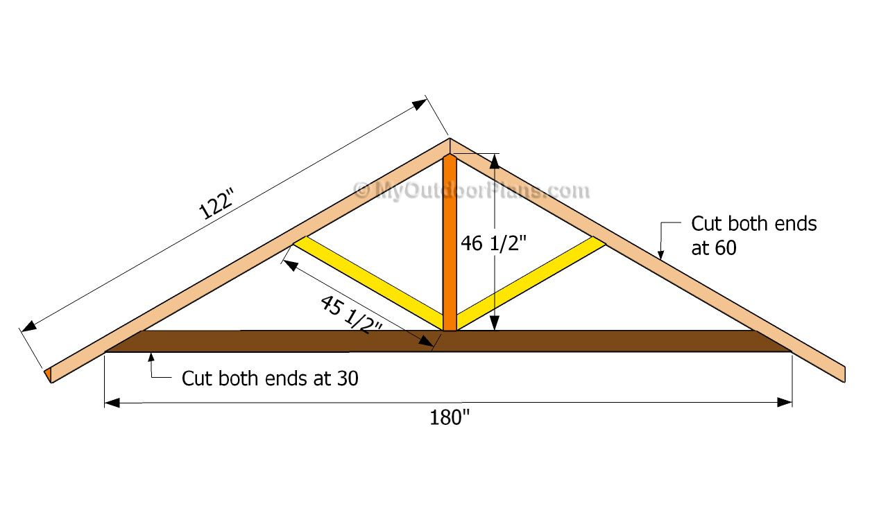 Outdoor Shelter Plans Free Outdoor Plans Diy Shed Wooden Playhouse Bbq Woodworking Projects Roof Truss Design Woodworking Plans Free Roof Trusses