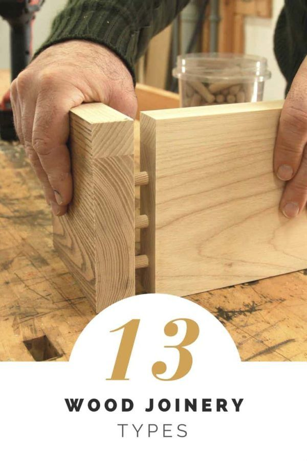 Corner Cabinet Furniture Dining Room: 13 Wood Joinery Types Guide • Free PDF Tutorials In 2019