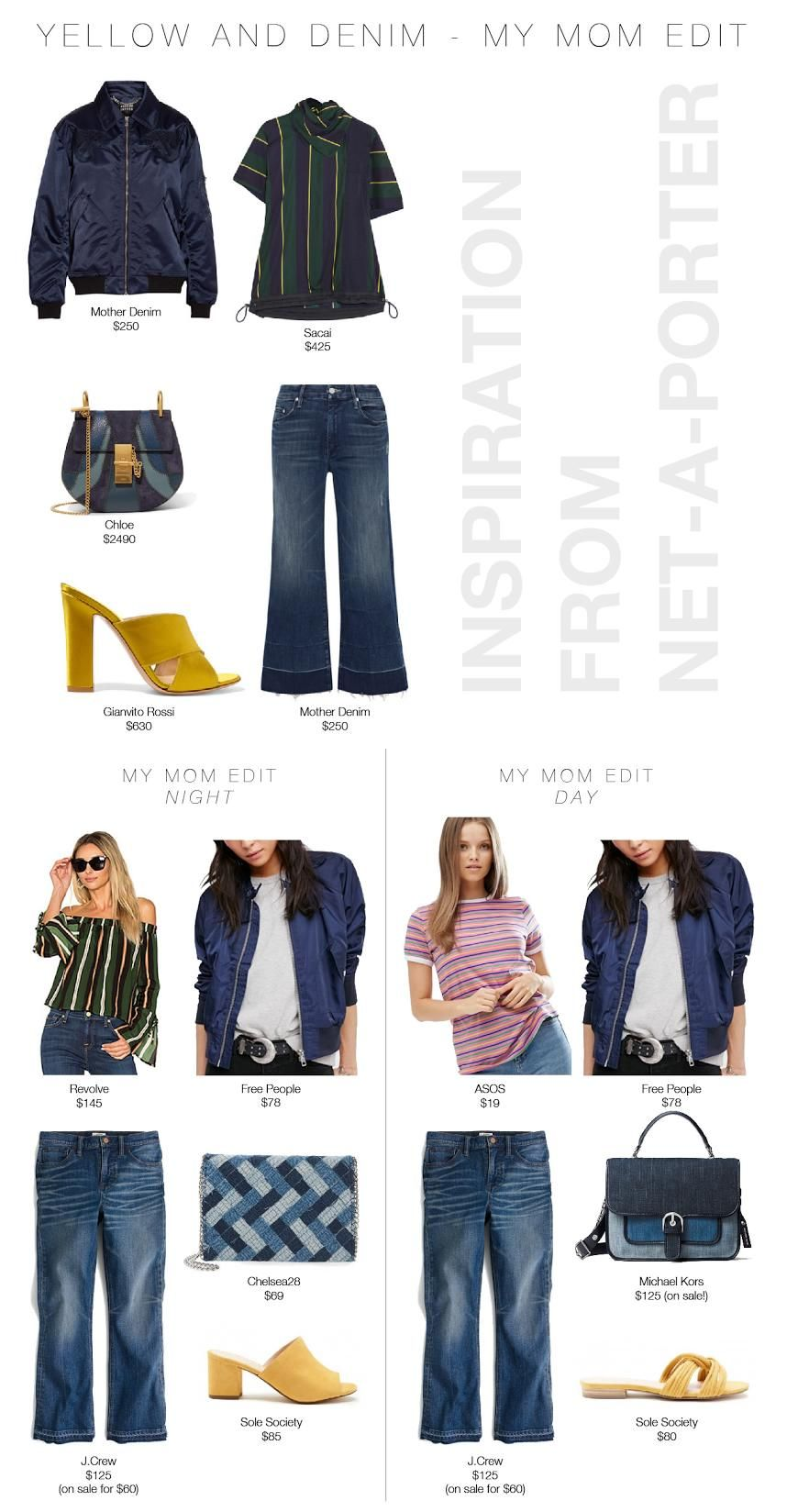 871c2f4eb4538 The Best Way To Wear Cropped Flares Now (hint  yellow mules) - The Mom Edit