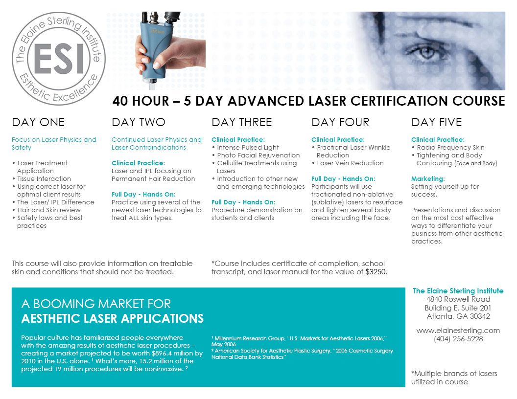 Advanced Post Graduate Workshops For Licensed Estheticians Cosmetologists And Medical Professionals Only Esthetician Cosmetologist Esthetics