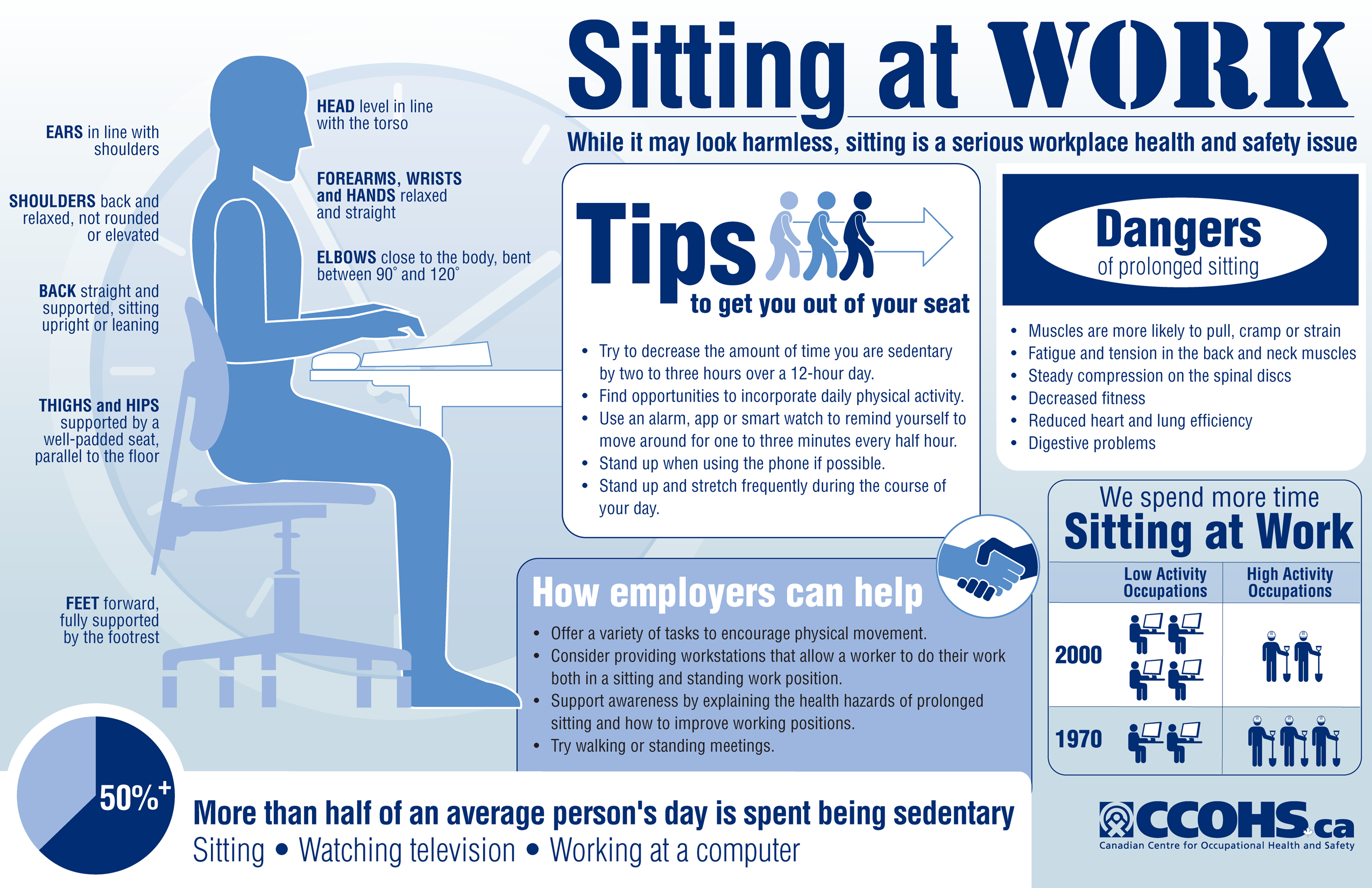 Canadians are spending more time sitting at work in low