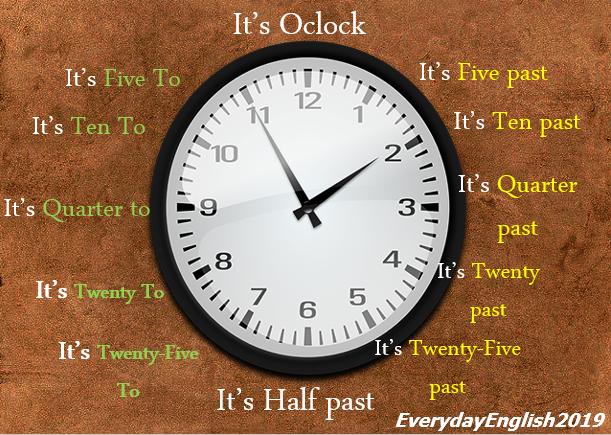 الساعة بالانجليزي Ielts Learn English Clock