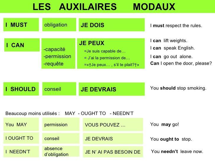 les regles dor de la traduction anglais francais anglais