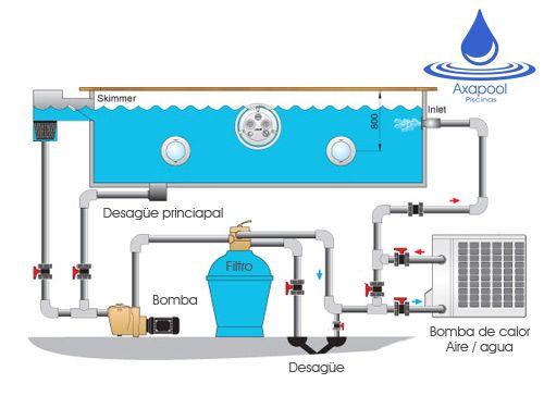 Resultado de imagen de instalacion piscina piscina de for Instalacion de bomba de calor para piscinas