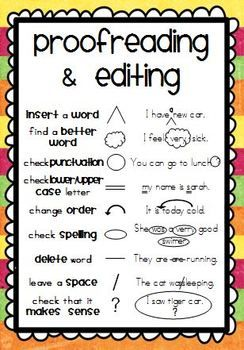 Proofreading and editing printable posters resources  great way to teach reinforce the importance of written work also marks for writing rd grade elementary rh pinterest