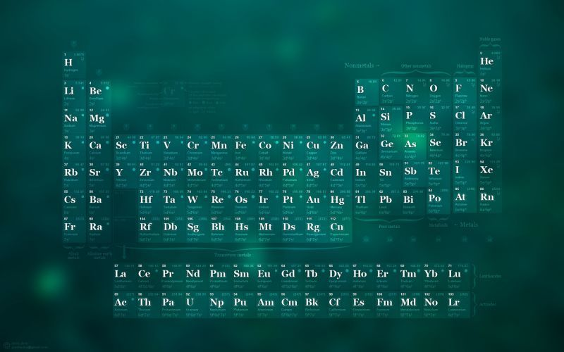 Bring a Little Science to Your Desktop with These Wallpapers - new periodic table of elements hd