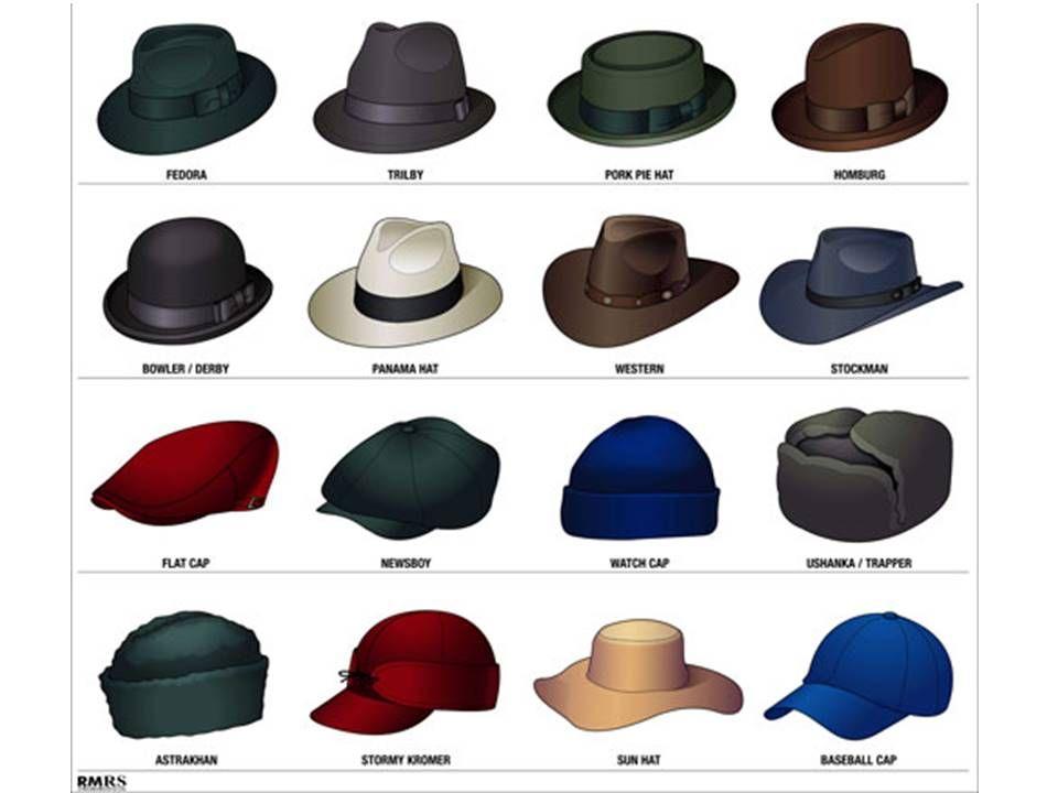 нас все формы и модели мужских шляп фото хищная рыба
