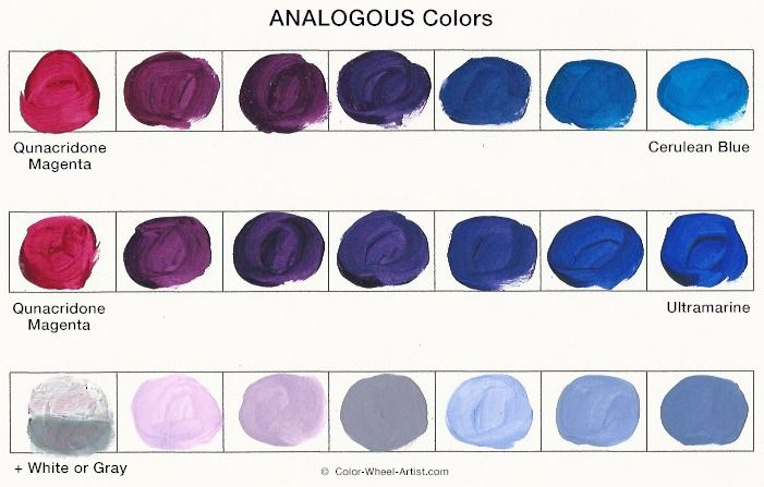 Analogous Color Scheme Theory And Painting Tips Blue Purple