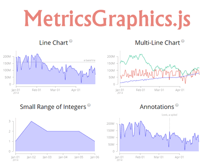 MetricsGraphics js – JavaScript Library for Data Graphics and