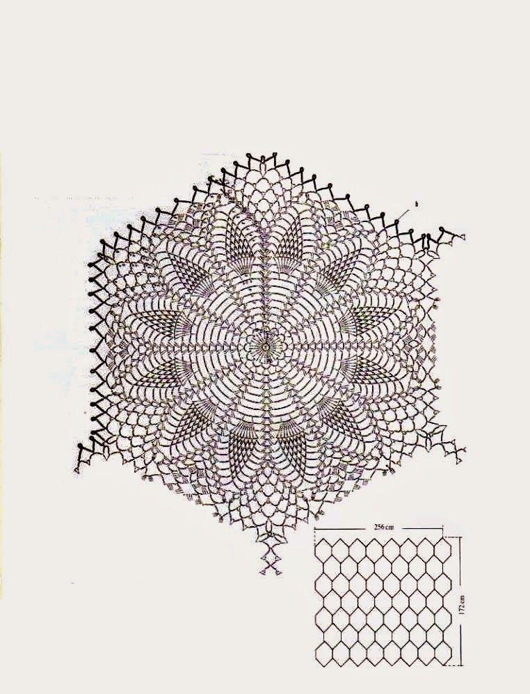 Fazendo Crochê com a Rita: Mais um Modelo de Colcha
