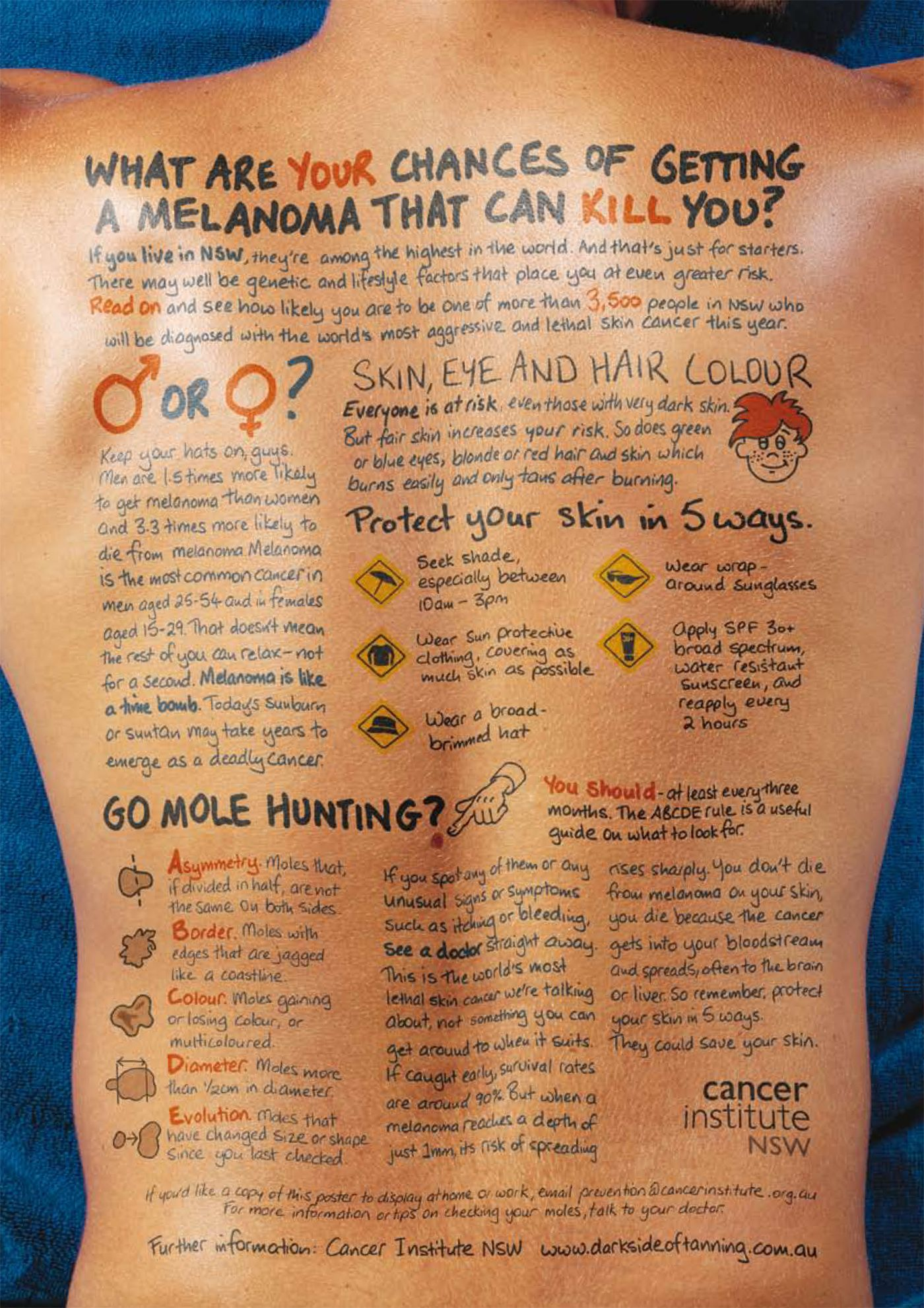 Pin on Skin Cancer and Dermatology