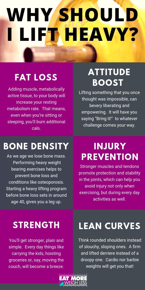 Just How Heavy is Heavy Lifting - Eat More 2 Weigh Less