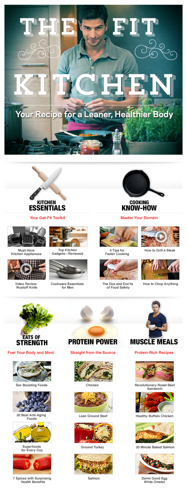 The Fit Kitchen Men S Fitness Health Health Nutrition