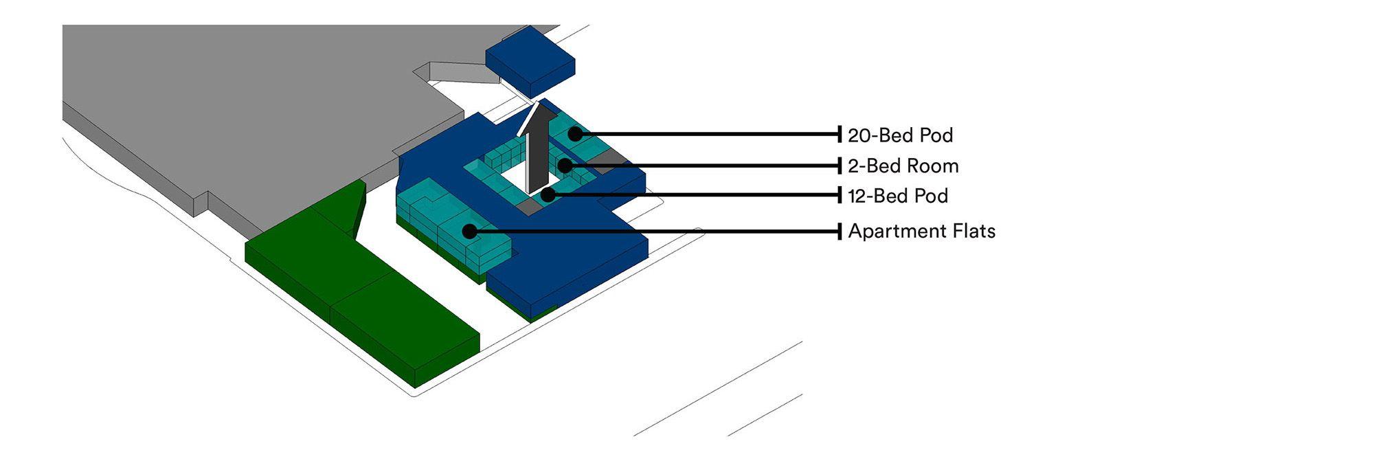 ReHabit Architecture plan