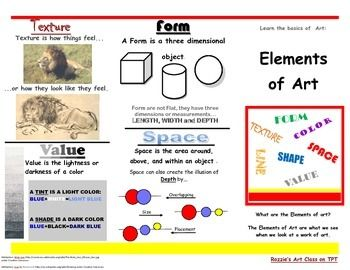 list and define the seven elements of art