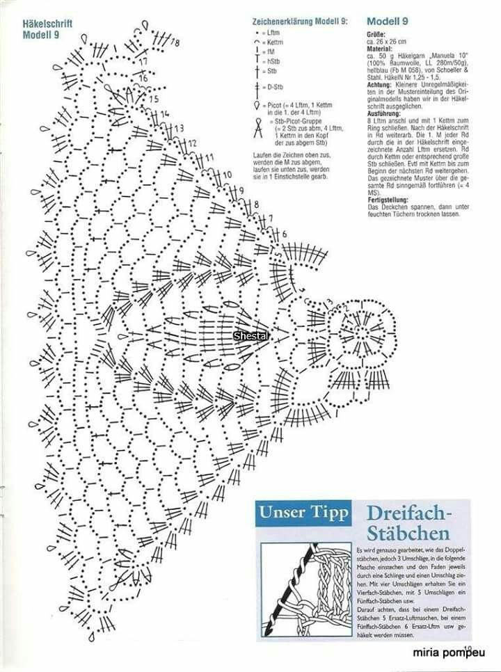 Pin de Angela Urashima en Croche da net... Crédito para quem fez ...