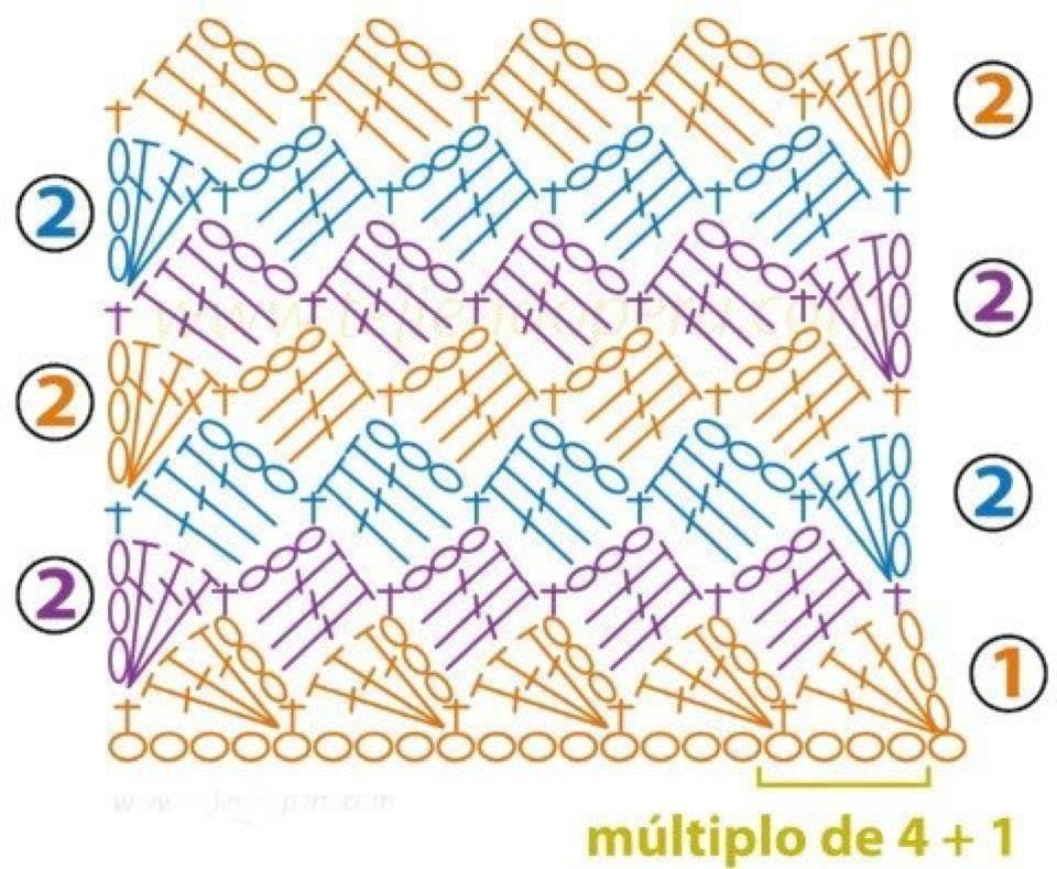 tuto et pdf | Crochet, Crochet stitches and Stitch