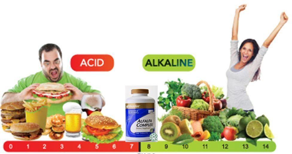 acidalkalinealfalfa