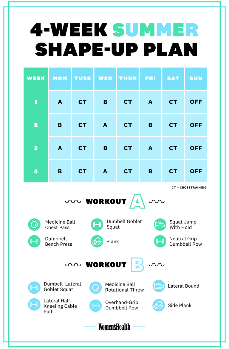 Your Summer Workout Plan—Week 1 Your Summer Workout Plan—Week 1 new images