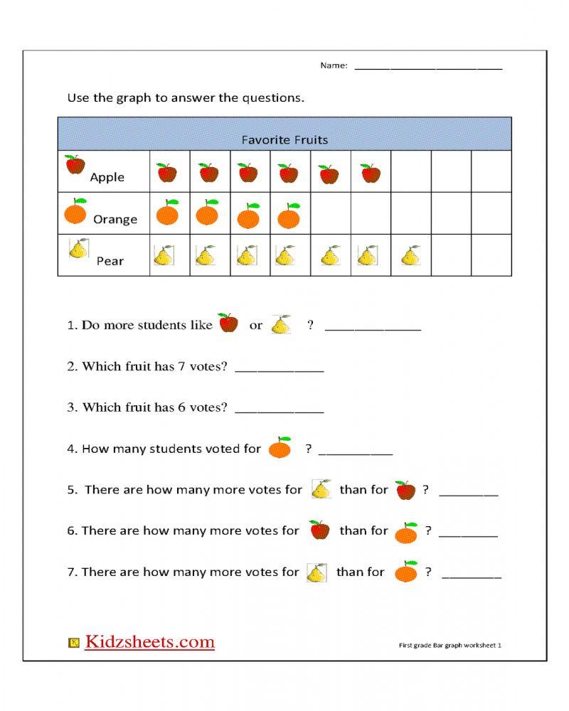 1st Grade Math Worksheets Grah Free Printable In 2020 Graphing Worksheets 1st Grade Math Worksheets Graphing First Grade