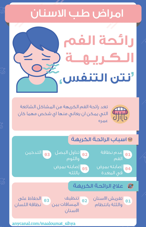 معلومات طبية و صحية انفوجرافيك الرائحة الكريهة نتن التنفس Life Skills Activities Knowledge Quotes Beauty Care