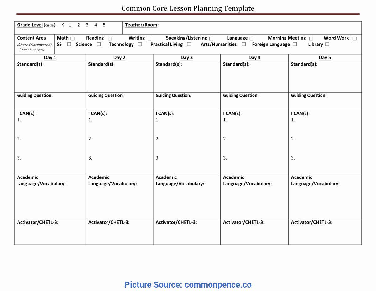 Bloom Taxonomy Lesson Plan Template Luxury Plex English